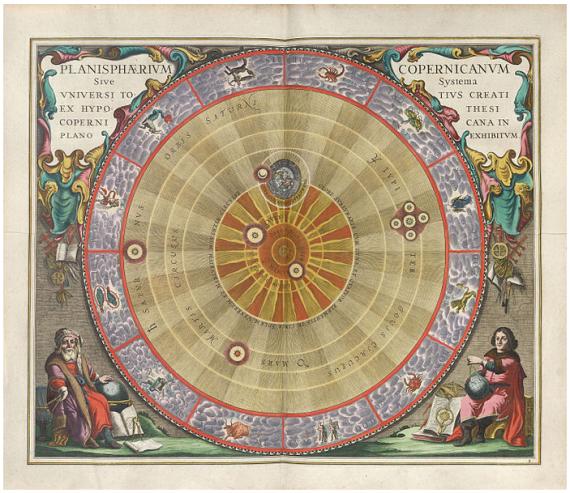 Tο ηλιοκεντρικό σύστημα του Κοπέρνικου