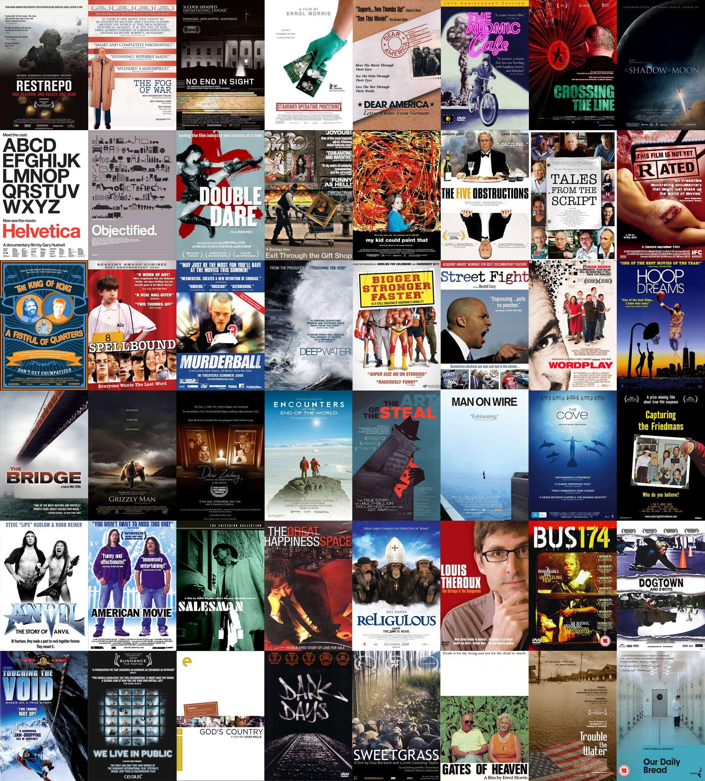 166 ντοκιμαντέρ που αξίζει να δείτε. Εδώ δωρεάν!-166 Documentaries To Expand Your Consciousness