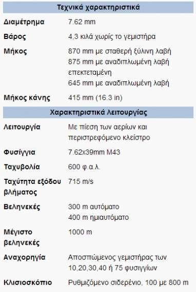 ΑΚ-47