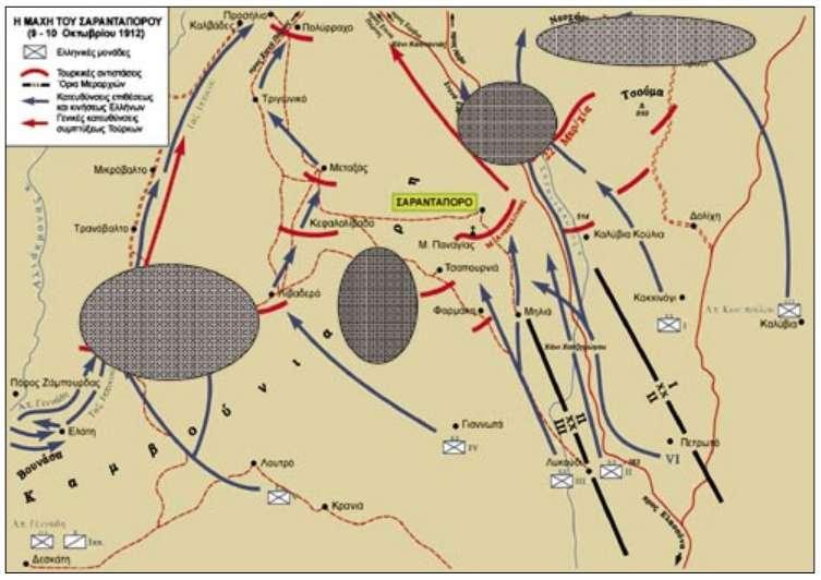 Σχεδιάγραμμα της μάχης στο Σαραντάπορο. Πηγή: Γ.Ε.Σ.
