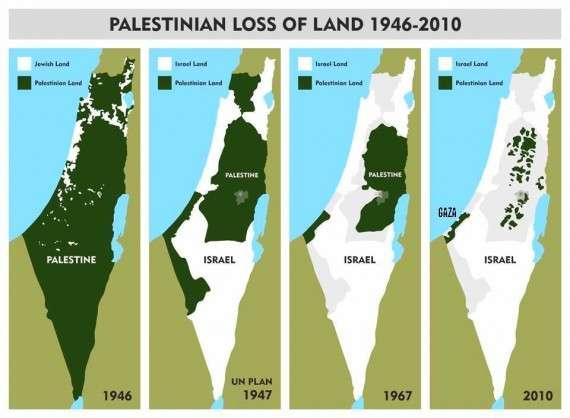 Απώλειες Παλαιστινιακών εδαφών 1946-2010