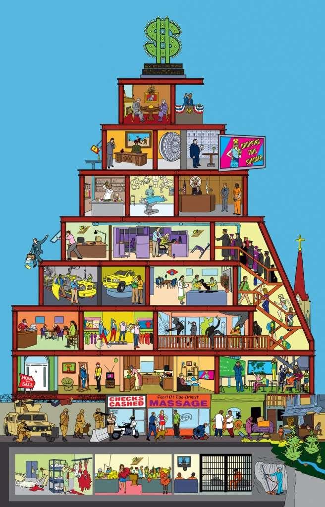 Η πυραμίδα του καπιταλισμού