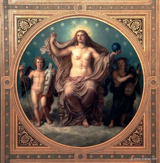 Christian Griepenkerl – Ουρανία Αφροδίτη (1878)
