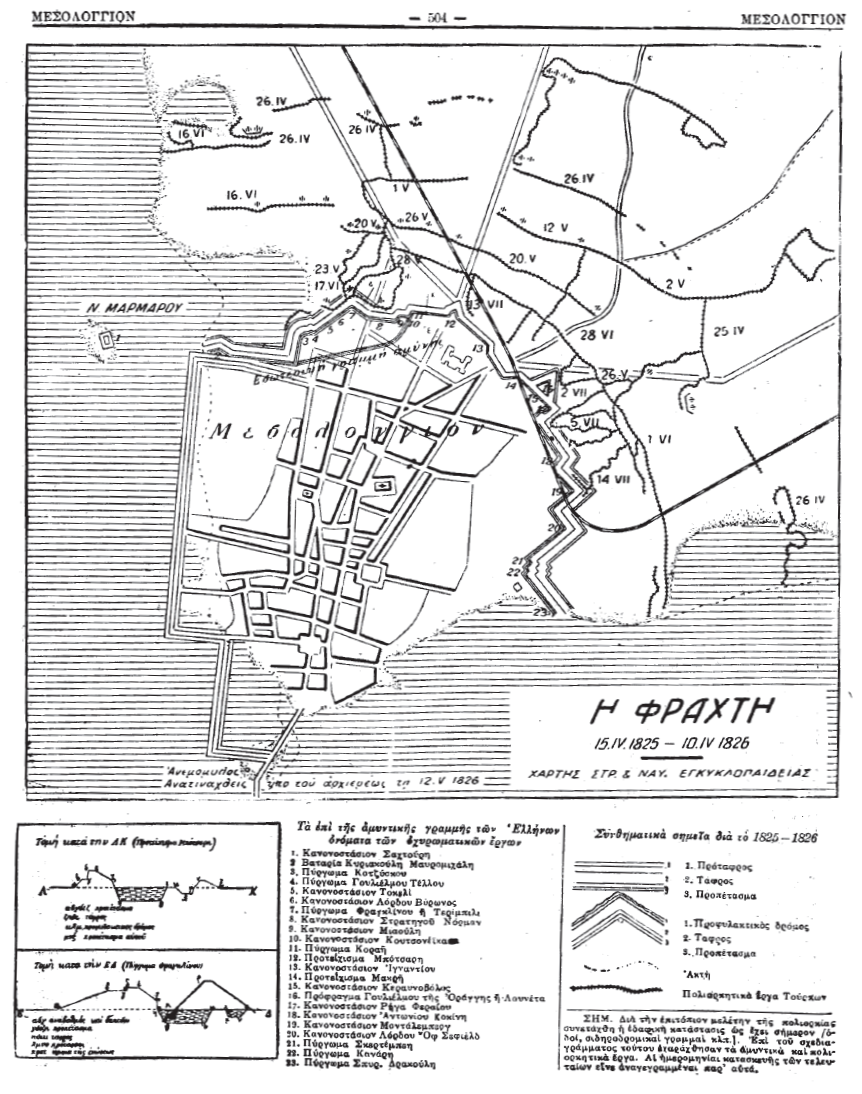 Χάρτης της πολιορκίας του μεσολογγίου από τους Τούρκους και Αιγύπτιους το 1825-1826