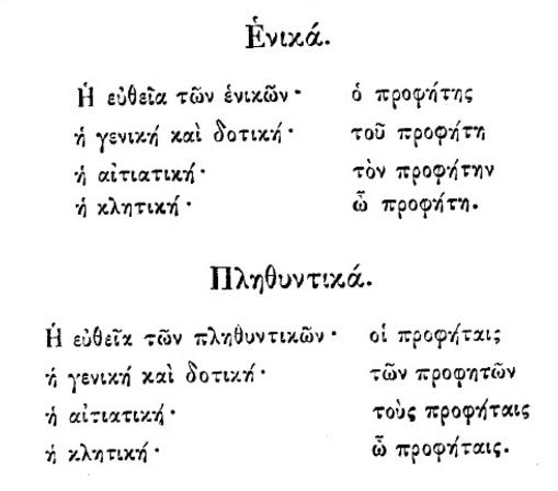 Πρώτη κλίση των ουσιαστικών. Νικόλαος Σοφιανός - Γραμματική της κοινής των Ελλήνων γλώσσης