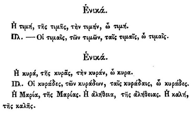 Δεύτερη κλίση των ουσιαστικών. Νικόλαος Σοφιανός - Γραμματική της κοινής των Ελλήνων γλώσσης