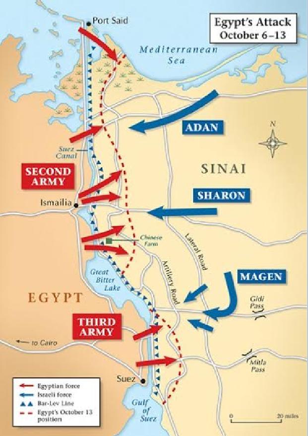 Οι κινήσεις του αιγυπτιακού στρατού