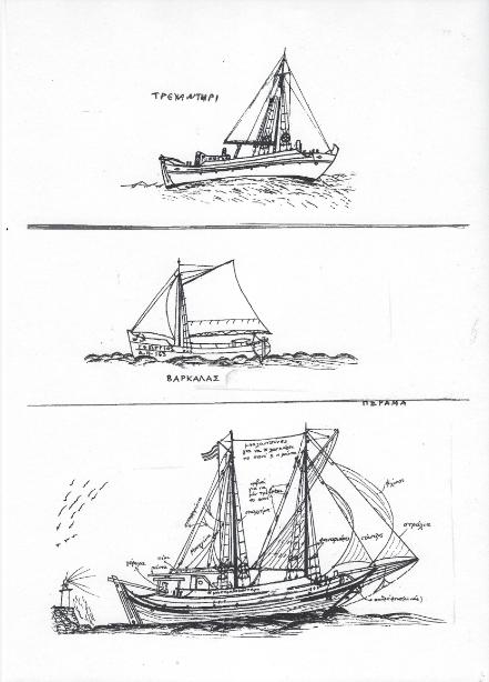 """Τύποι ξύλινων σκαφών που φτιάχνονταν στα καρνάγια της Ιερισσού. Από το βιβλίο του Γ. Γιαννουλέλλη """"Τα Καΐκια"""", Αθήνα 1994."""