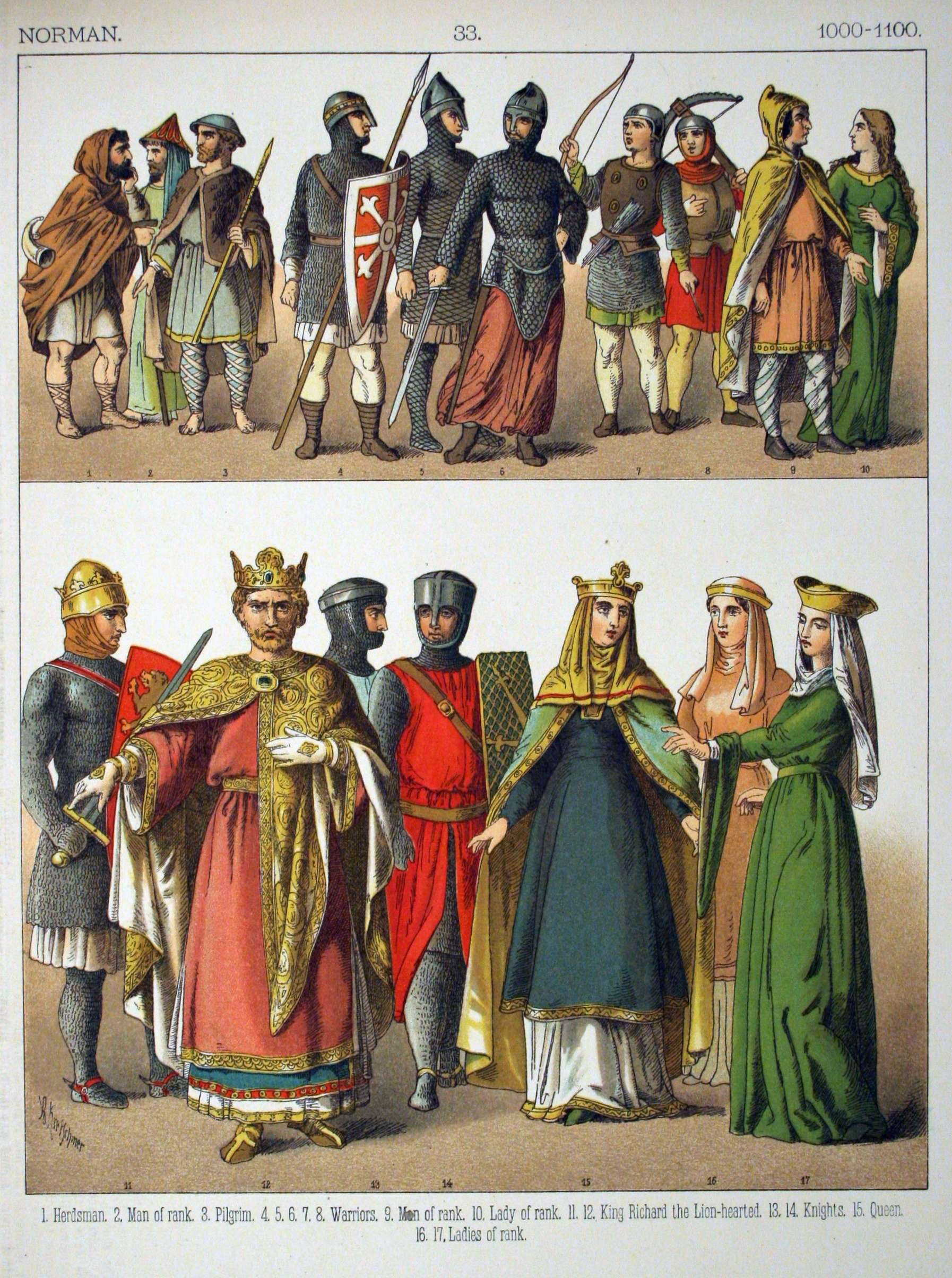 Βικτοριανή απόδοση της εθνικής ενδυμασίας των Νορμανδών, 1000–1100. Victorian performance of Norman's national costume, 1000-1100