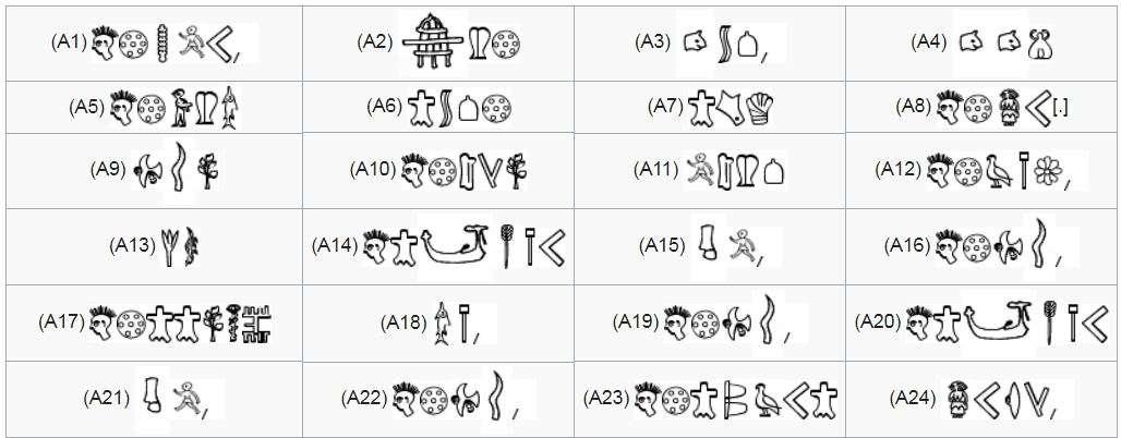 Ο δίσκος της Φαιστού είναι φτιαγμένος από πηλό, ο οποίος ήταν από τα βασικότερα υλικά του Μινωϊκού κόσμου. Η μέση διάμετρός του είναι 15 εκατοστά και το μέσο πάχος του 1 εκατοστό. Στις δύο όψεις του βρίσκονται 45 διαφορετικά σύμβολα, πολλά από τα οποία αναπαριστούν εύκολα αναγνωρίσιμα αντικείμενα, όπως ανθρώπινες μορφές, ψάρια, πουλιά, έντομα, φυτά κ.α.