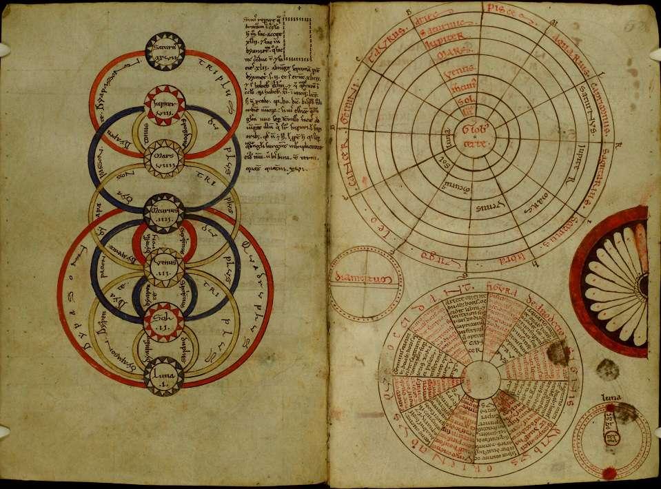 Μαθήματα Κλασικής Παιδείας – Η Κοσμογονία του Πλάτωνα