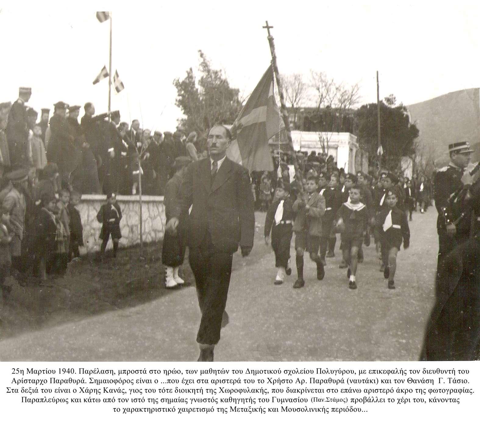 Παρέλαση της ΕΟΝ το 1940.