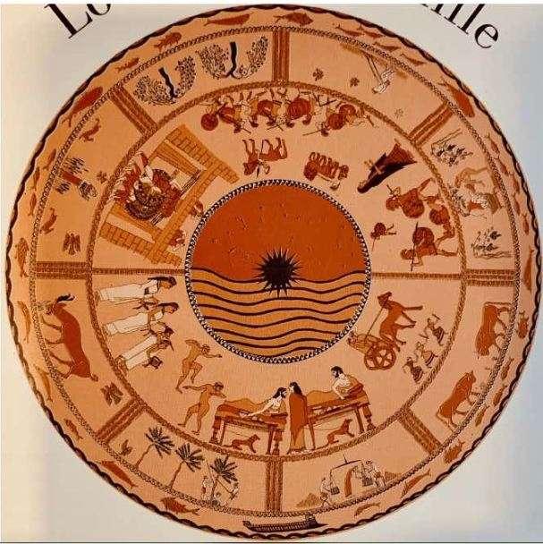 Απεικόνιση της ασπίδας του Αχιλλέα.