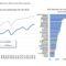 Ολόκληρη η τελική έκθεση της Επιτροπής Πισσαρίδη - Το σχέδιο ανάπτυξης για την ελληνική οικονομία